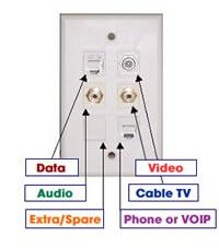 computer - network - wireless - service & support, Wiring diagram